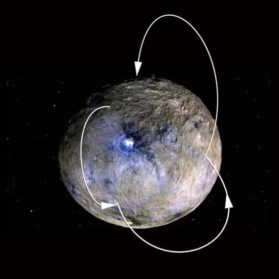 此次发现有机物增加了谷神星在过去曾经拥有生命生存必要环境与要素的可能性。此前已经在谷神星上找到过一些含水矿物,如碳酸盐等,这些物质毫无疑问是和水有关联的。图为科学家绘制的谷神星上水分子的理论路径。 图片来源:NASA官网