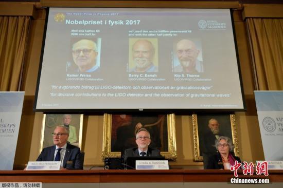 """瑞典斯德哥尔摩当地时间10月3日,瑞典皇家科学院将2017年诺贝尔物理学奖授予Rainer Weiss,Barry C. Barish和Kip S. Thorne,以表彰他们在引力波研究方面的贡献。2017年诺贝尔奖奖金为900万瑞典克朗,比2016年增加了100万瑞典克朗。去年的诺贝尔物理学奖授予了3位发现""""物质的拓扑相变和拓扑相理论""""的科学家。"""