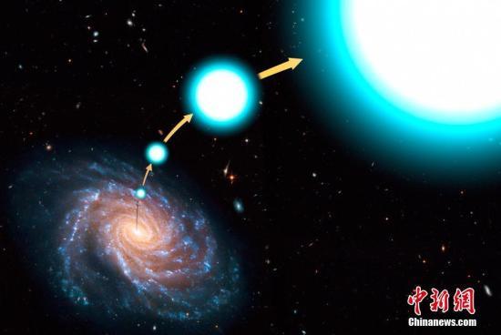 图为高速星效果图。 中科院国家天文台提供