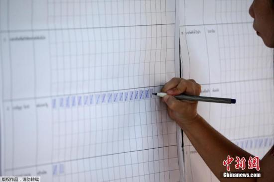 资料图:泰国大选。