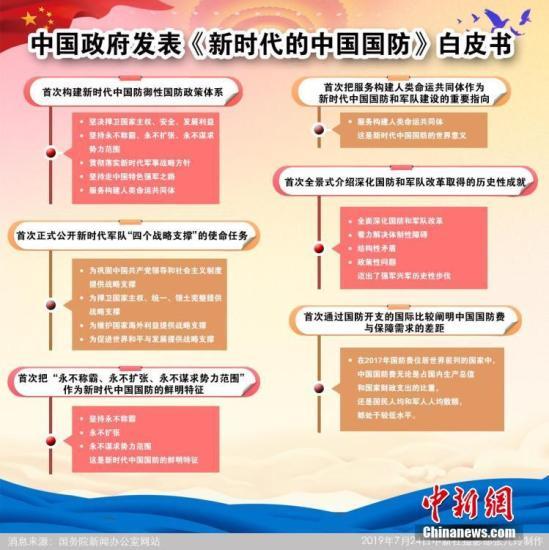 """中国以""""新安全""""之道寻求与世界良性互动"""