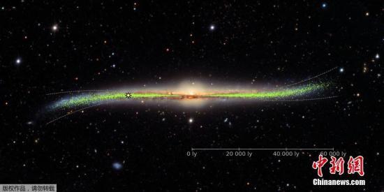 材料图:银河系。