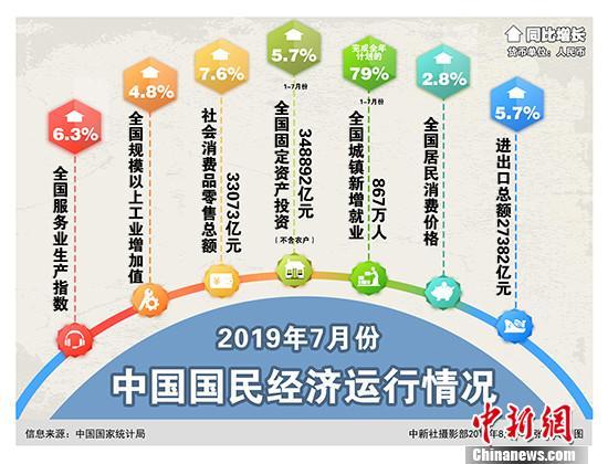 """经济观察:新动能""""接棒"""" 中国经济顶压前行"""