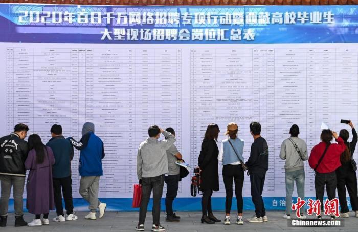 资料图:高校毕业生参加招聘会。中新社记者 何蓬磊 摄