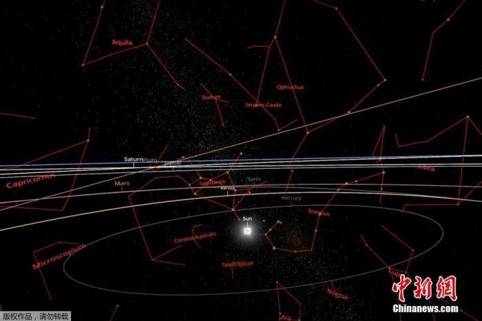 世界最大3D宇宙地图发布 数百名科学家共同绘制(图)