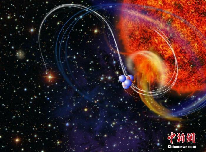 """中外天文学家监测恒星""""心电图"""""""